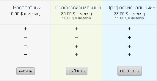 Онлайн калькулятор вилок с 3 исходами